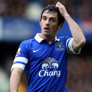 Leighton Baines has been linked with a move away from Goodison Park in January