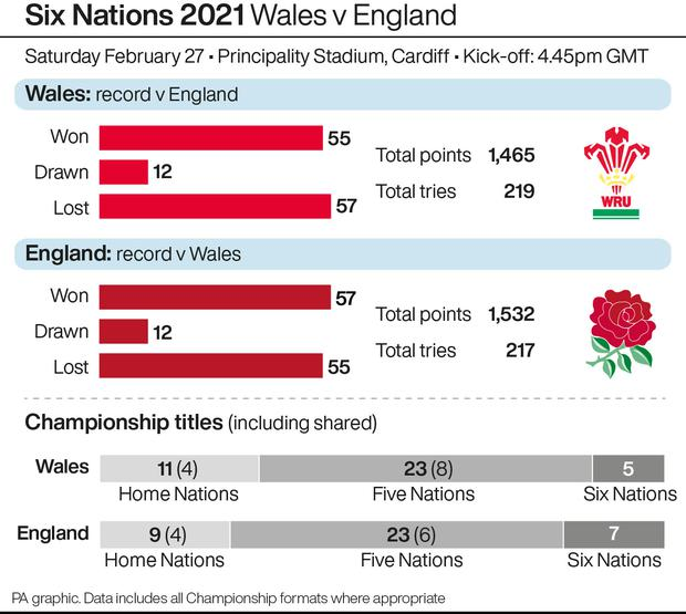 Six Nations 2021 Wales v England. See story RUGBYU England. Infographic PA Graphics. An editable version of this graphic is available if required. Please contact graphics@pamediagroup.com.